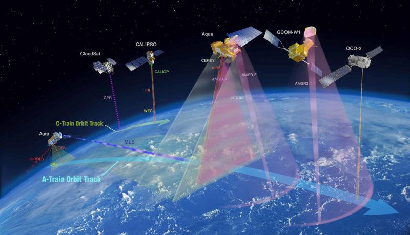 Satelliten zur Messung der Erde