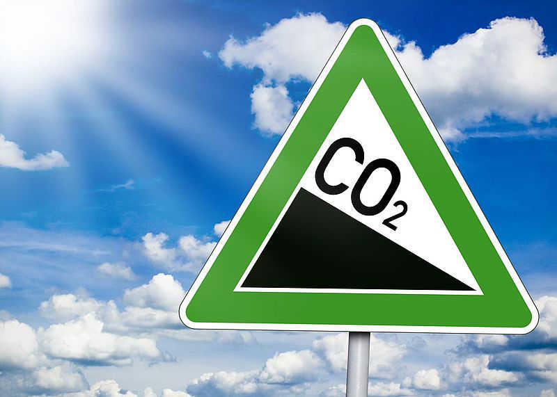 Netto-Null-Kohlenstoff Kohlenstoff-Neutralität