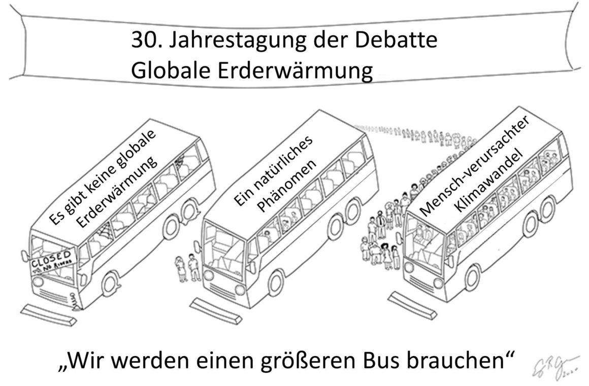 KLimawandelleugner - Karikatur 30. Jahrestag der Debatte Globale Erderwaermung
