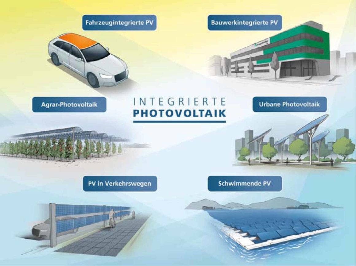 Photovoltaikanlagen - integriert in Fahrzeuge, Gebäude, Verkehrswege