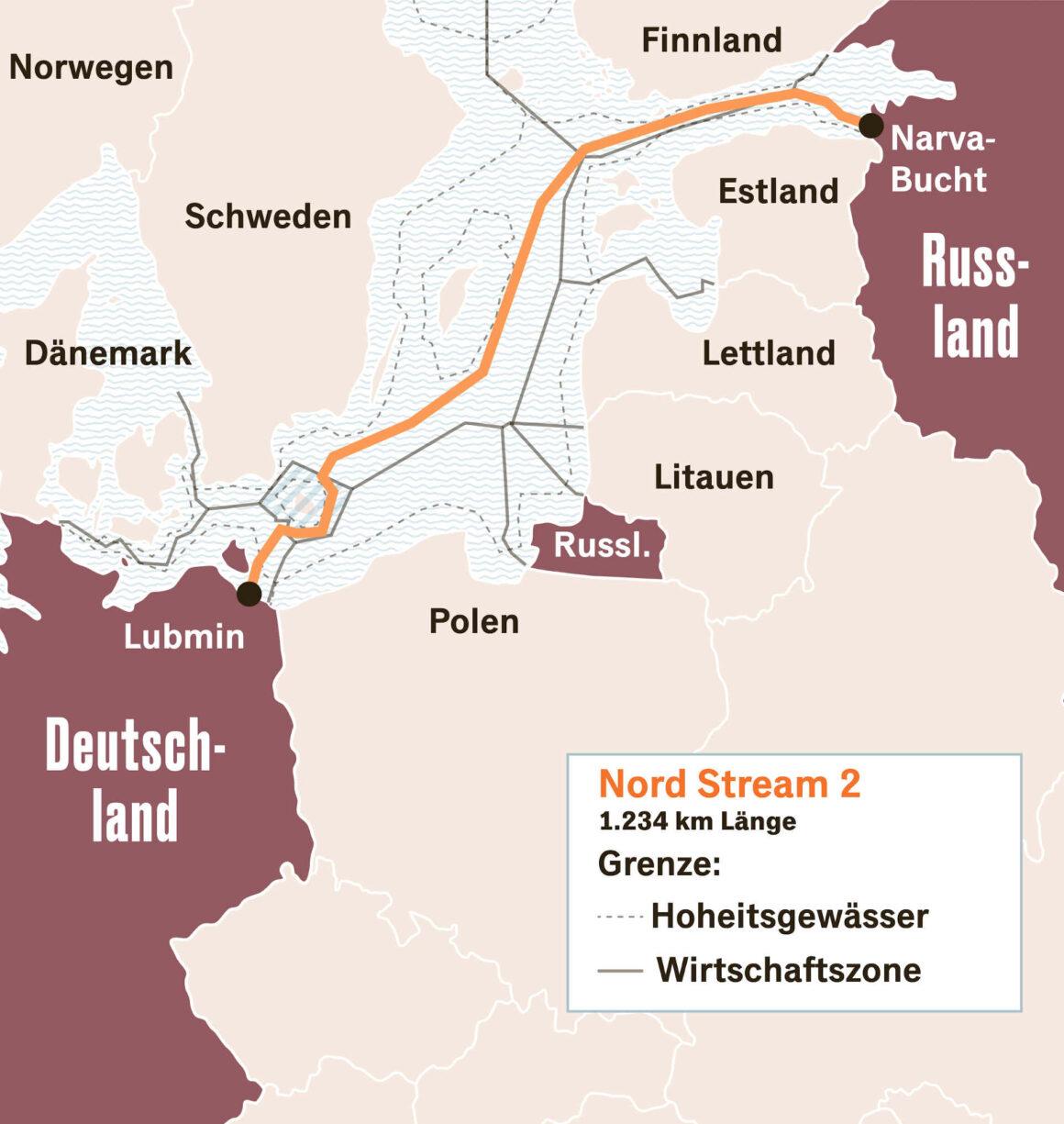 Pipeline Nordstream 2
